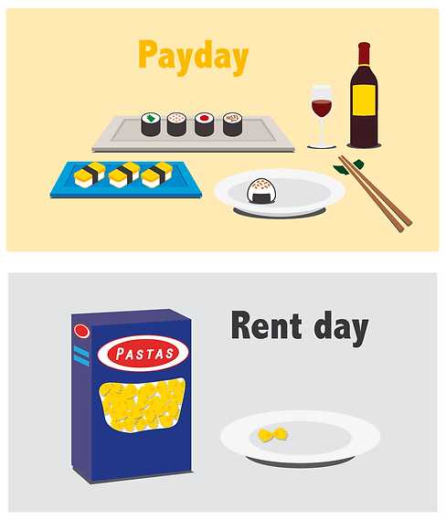 infographic data visualisation rent poor fun