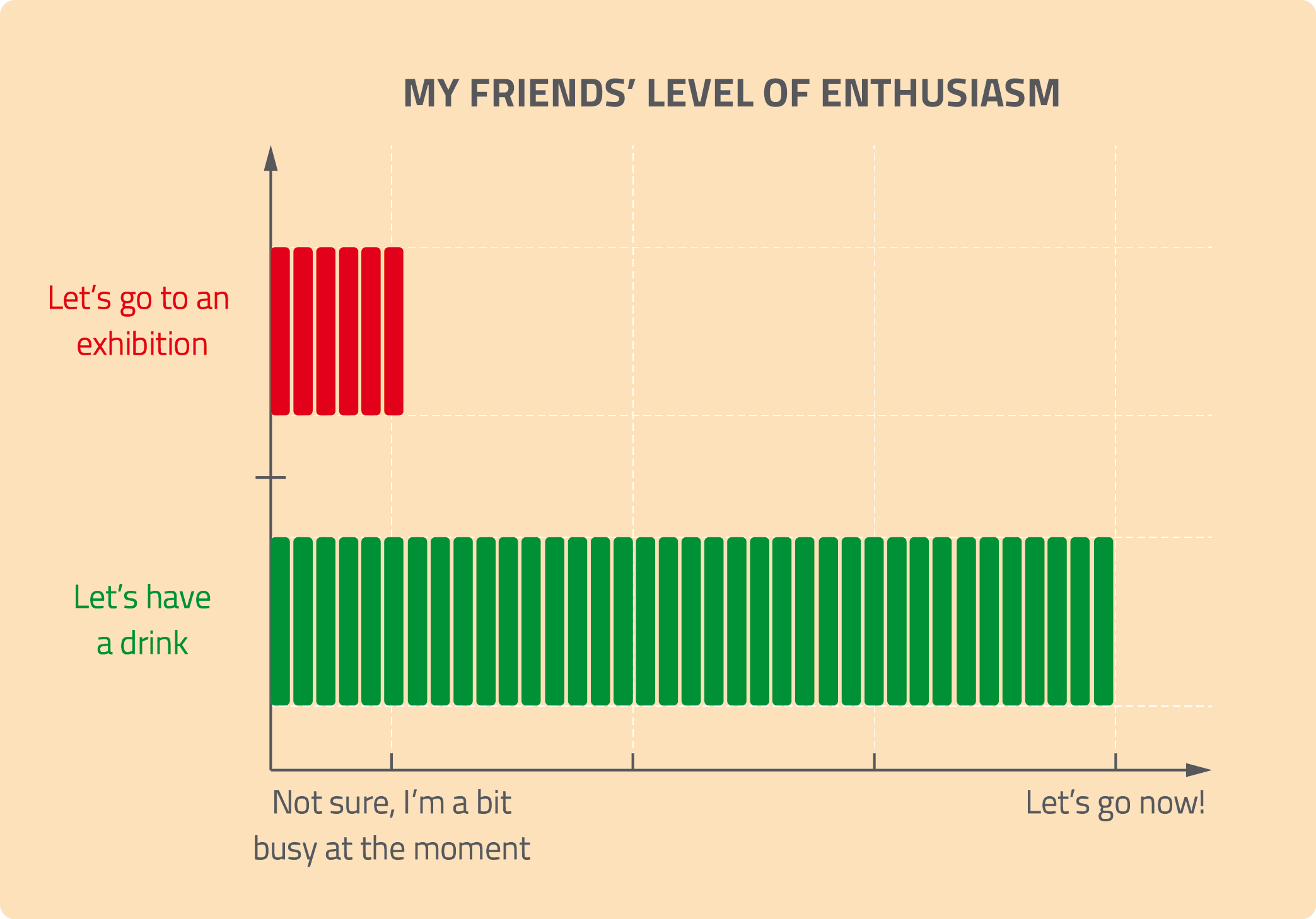 My Cynical Life in 10 Charts
