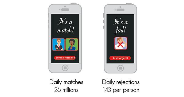 infographic data visualisation online app dating tips maximise profile tinder