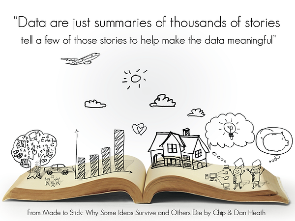 Data visualisation presentation datacrun