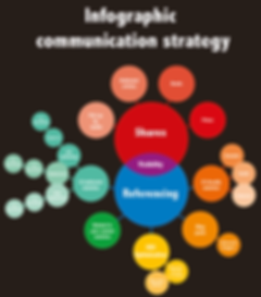 infographic data visualisation referencing google best practice