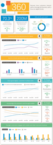 Tableau 360 Redesigned 13-01.png