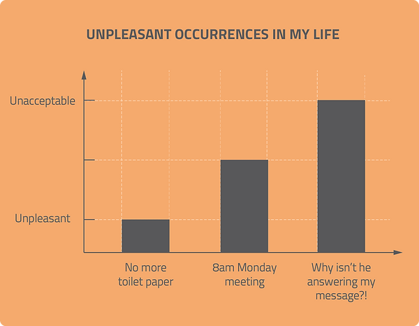 infographic data visualisation why not answering message funny graph chart fun