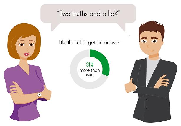 infographic data visualisation online app dating tips start opener