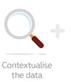 Storytelling formula contextualise the data