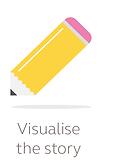 Storytelling formula visualise story