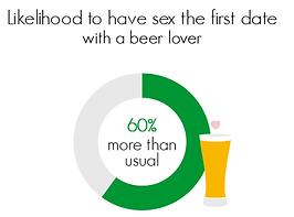 infographic data visualisation online app dating tips sex