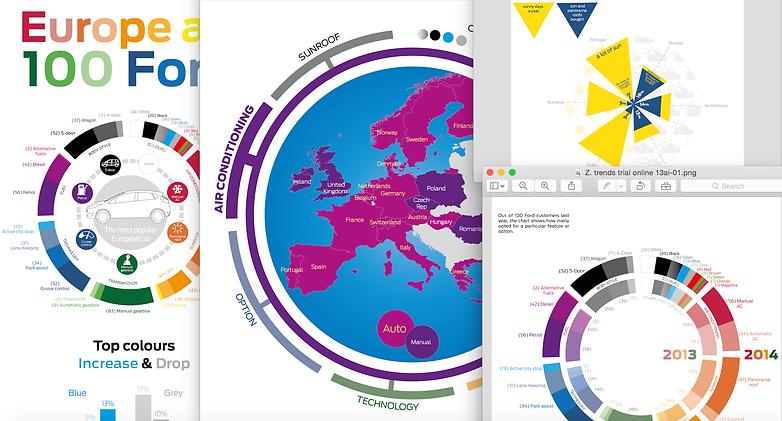 build interactive data visualisation