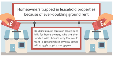 doubling ground rent infographic.png