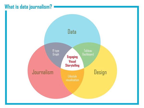 Datacrunchies data visualisation.jpg