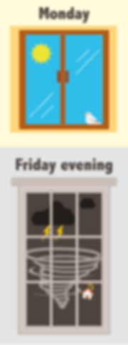 infographic data visualisation london weather fun