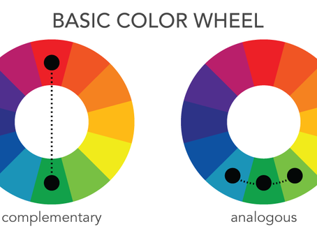 About the Use of Color ...