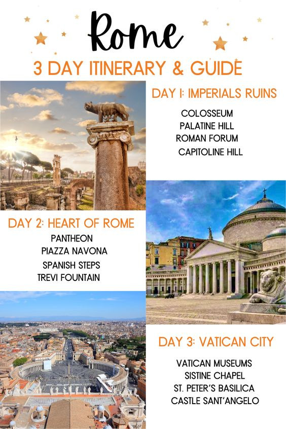 Rome: 3 Day Itinerary & Travel Guide