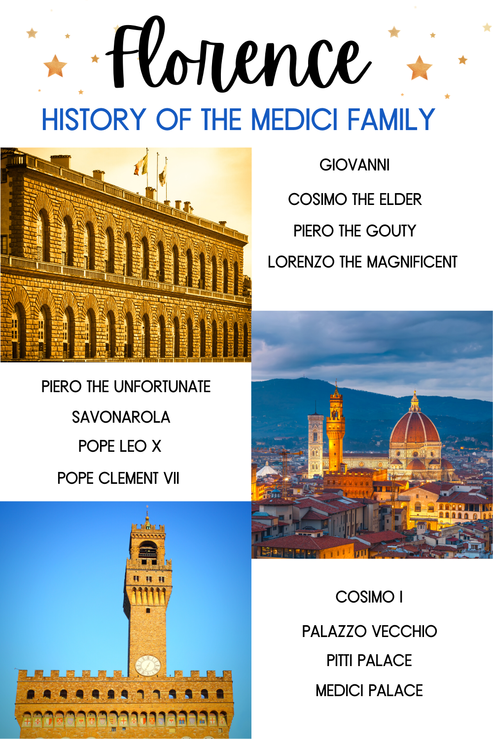 Florence: History of the Medici, the Renaissance's Greatest Dynasty