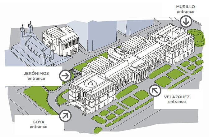 map of the various entrances to the Prado