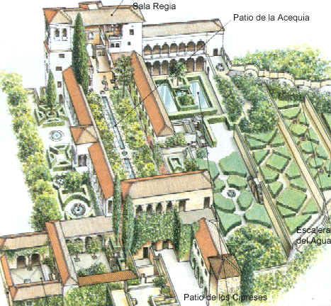 map of the Generalife Gardens. image source: fascinatewithzea.com