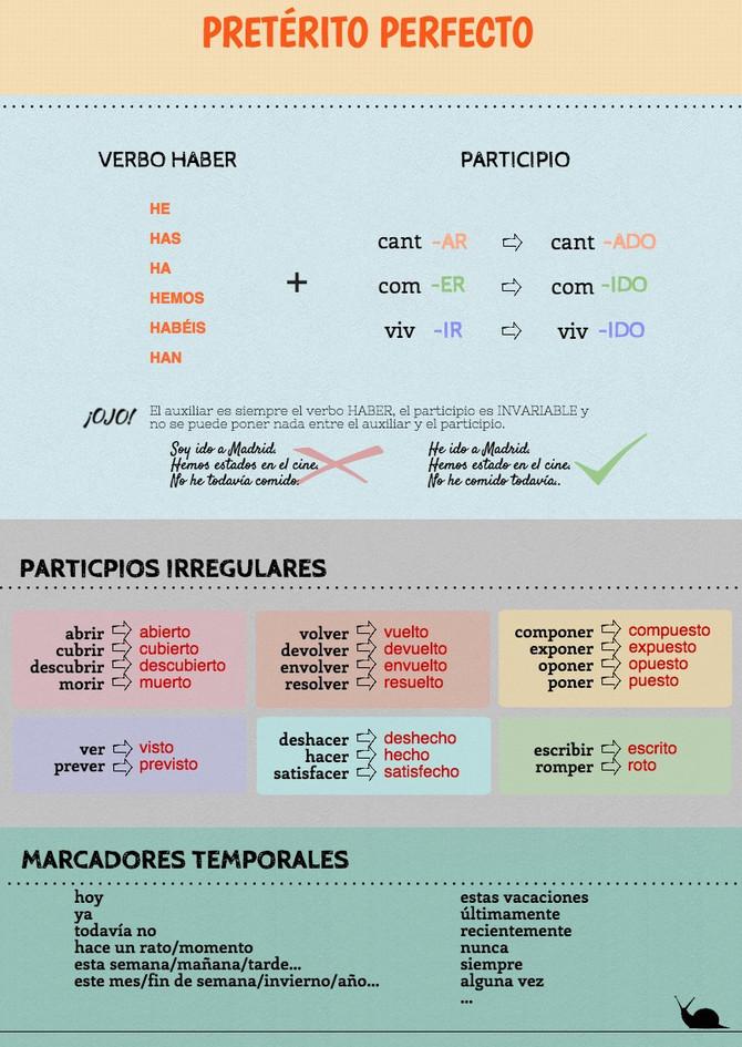 Gramática. Pretérito perfecto. Прошедшее сложное время. Испанский. Упражнения.