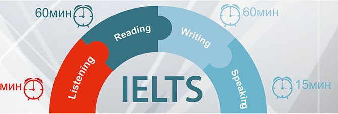 IELTS Writing Task 2. Essay with example, model answer
