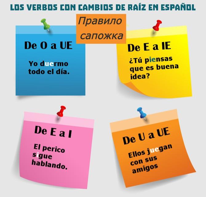 Правило сапожка! Испанский язык. Cambio radical e-ie, o - ue, e-i. Правила. Упражнения. Ejercicios.