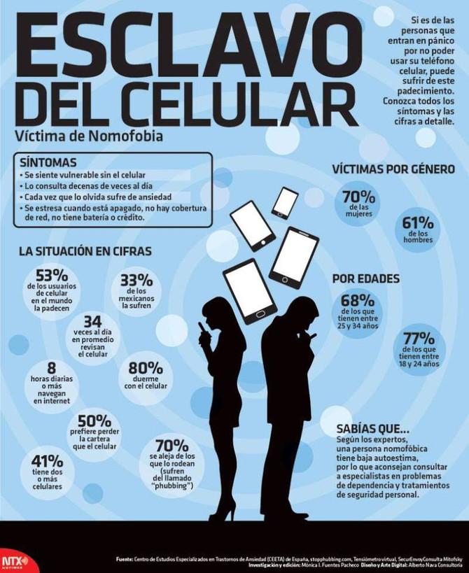 Тексты и топики на испанском языке: Internet (Интернет)