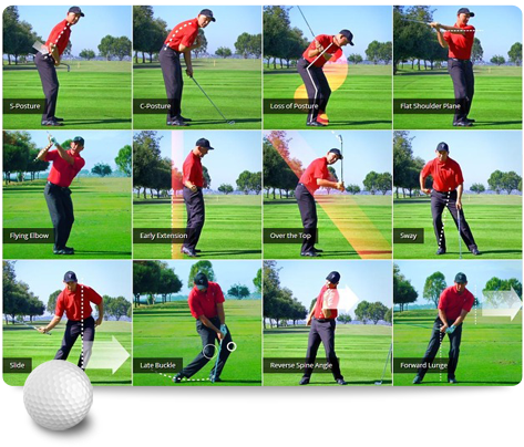 Golf swing charateristics commonly seen in certain injury patterns.