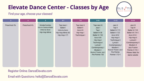 Classes by Age at Elevate Dance Center