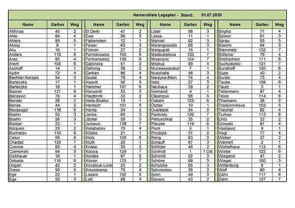 Namensliste_für_Lageplan_-_2020-07-01.j
