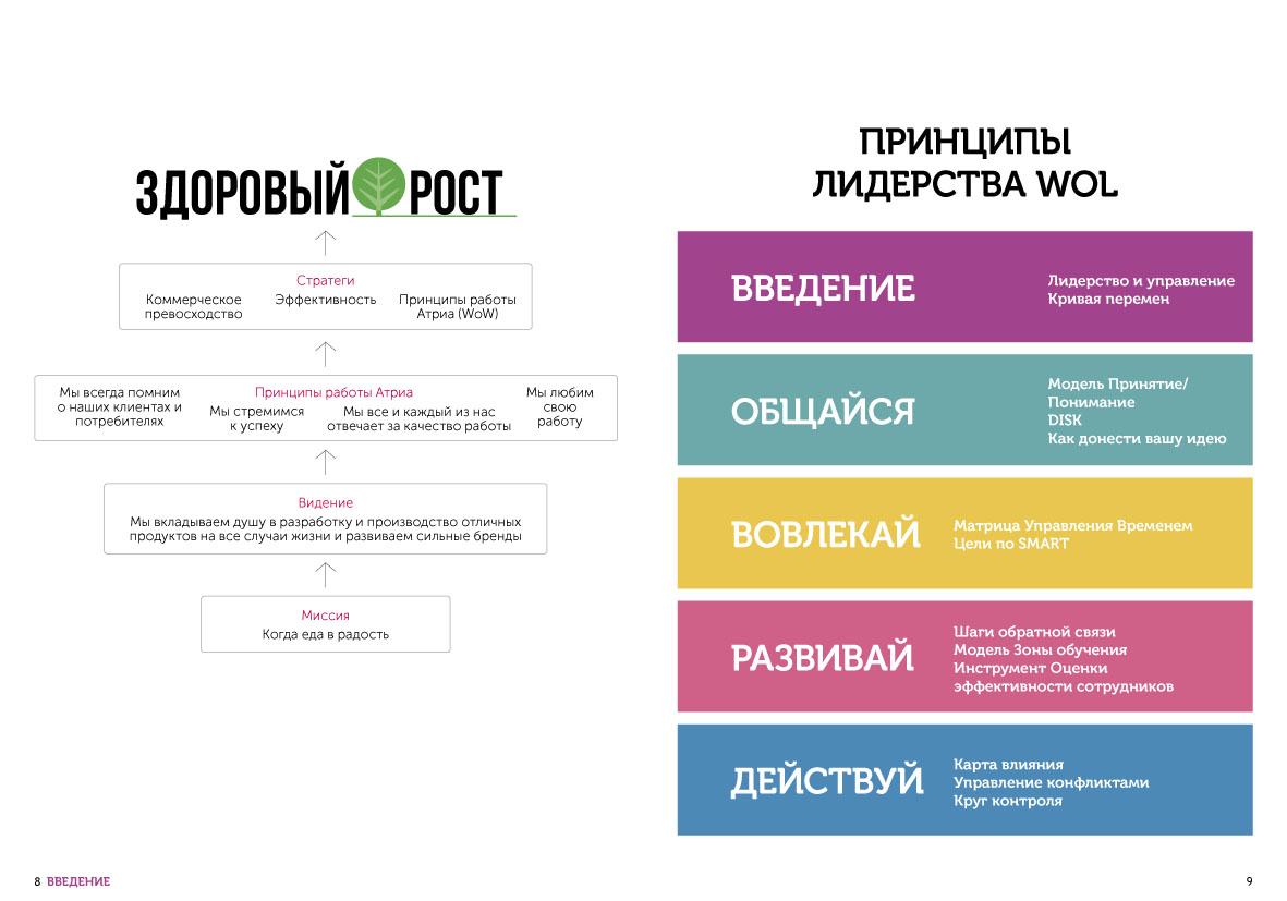 WOL_logbook_PRINT_pavel05 copy