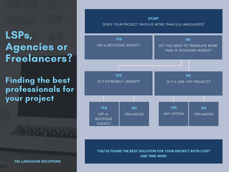TRANSLATION AGENCIES OR FREELANCERS: WHICH ONE DOES YOUR PROJECT NEED?