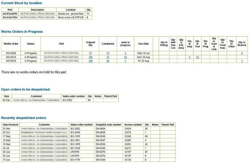 123 MRP reports
