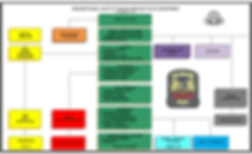 Organizational Chart 11-9-18.jpg