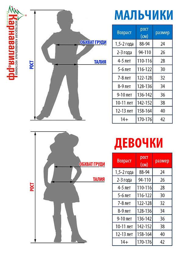 Карнавальные костюмы Таблица размеров | Москва | Карнавалия.рф