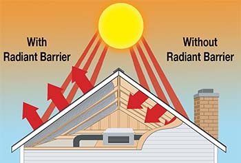 Cool Your Attic With A Radiant Barrier