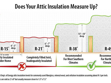 How Much Can You Save With New Insulation?