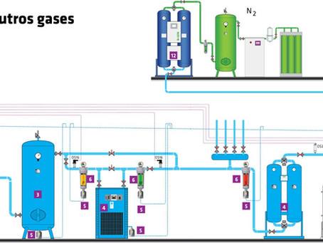 Tratamento de ar e outros gases comprimidos