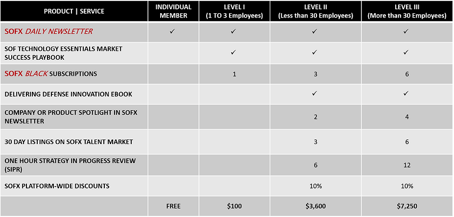 pricing table v2.png