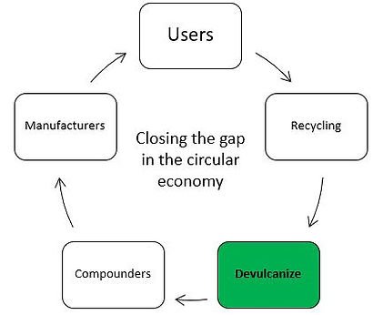 English Recycling Loop.JPG