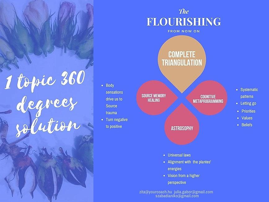flourishing 9.jpg