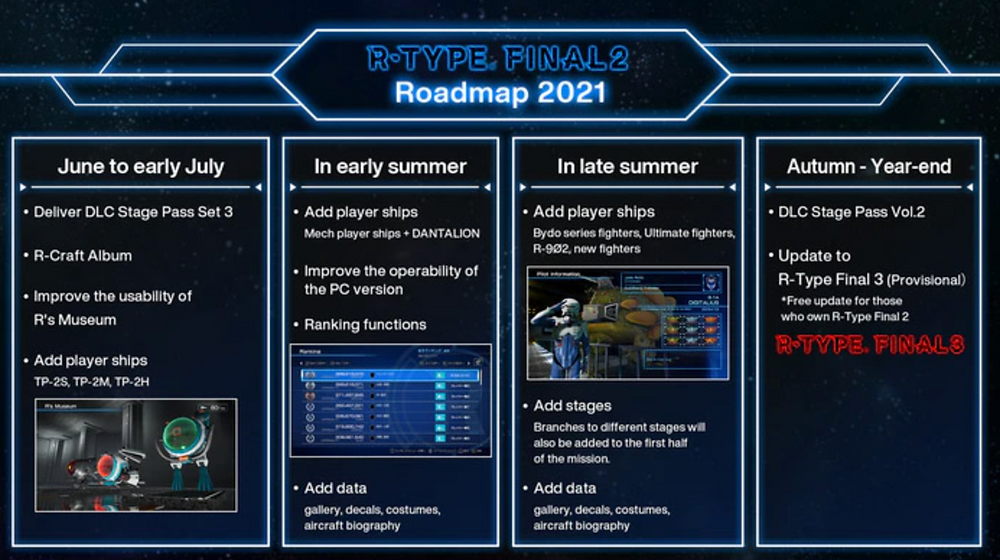 R Type Final 2 has a DLC Road map and will upgrade into R Type Final 3