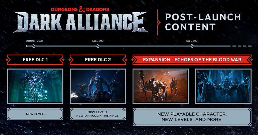 Post DLC road map for Dark Alliance released
