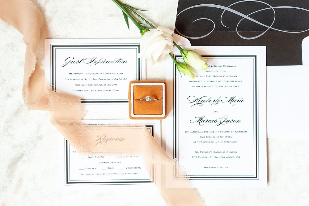 Things to included on your wedding invitation