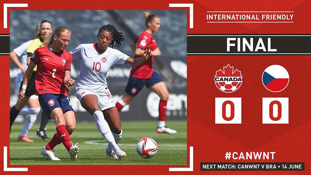 (Imagen: Canada Soccer Twitter)