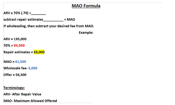 MAO Formula.png