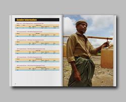 UNEST District Profiles