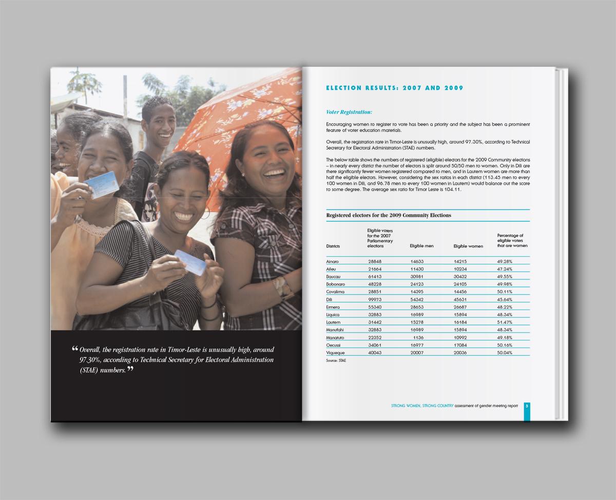 UNDP Gender Assessment report
