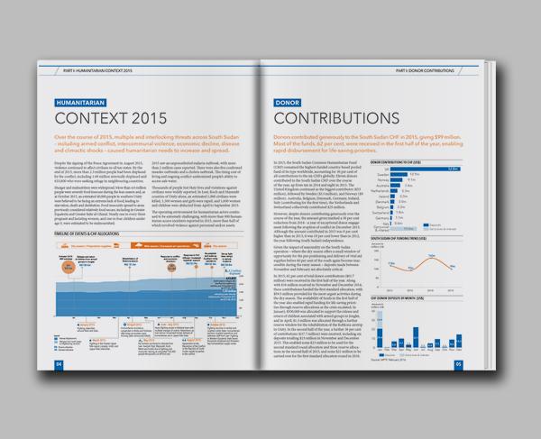 OCHA CHF annual report 2015