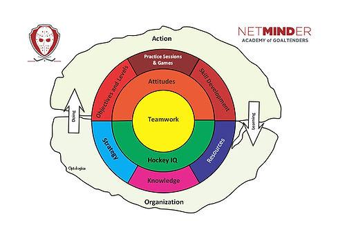 Main Brain.JPG