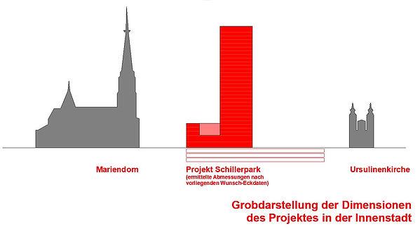 größenvergleich_schillerpark.JPG