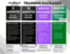 trainingpackages.jpg