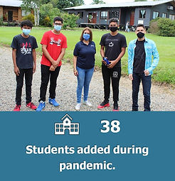 Students Added.jpg